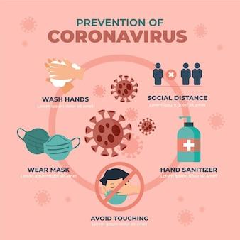 Preventie infographic en gezond zijn