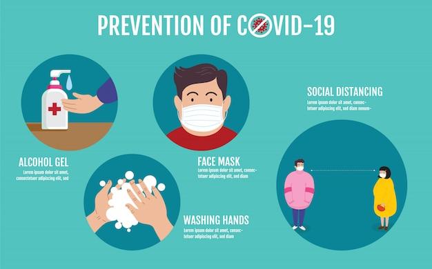 Preventie van covid-19-concept, sociale afstand, mensen die afstand houden voor infectierisico en ziekte, coronavirus, stripfiguur, illustratie.