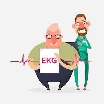 Preventie van hart- en vaatziekten, hartdiagnostiek