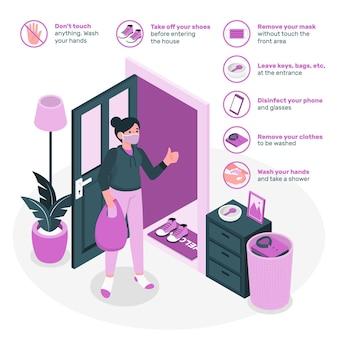 Preventieve maatregelen bij thuiskomst (covid) concept illustratie