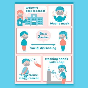 Preventieve maatregelen op school - poster