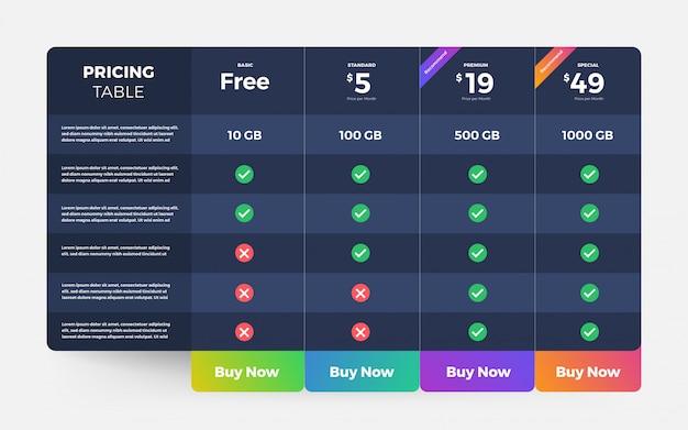 Prijslijst gebruikersinterface gebruikersinterface