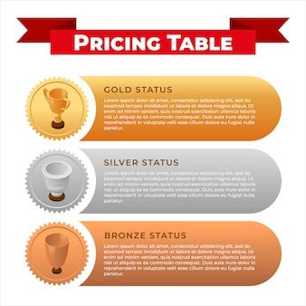 Prijzen tabel banner ontwerpsjabloon. gouden, zilveren en bronzen bekersillustratie met tekstruimte.