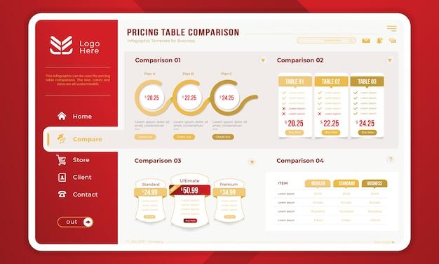 Prijzen tabel vergelijking op infographic sjabloon