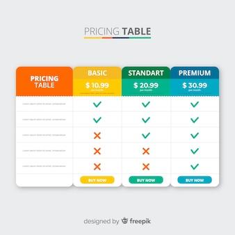 Prijzen tabel