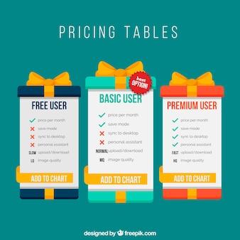 Prijzen tabellen