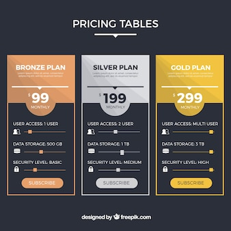 Prijzen tafelpakket