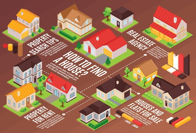 Prive-huizen te huur en te koop horizontaal isometrisch 3d stroomdiagram