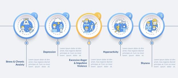 Problemen met zelfcontrole infographic sjabloon. geestelijke gezondheid presentatie ontwerpelementen.