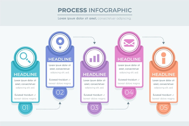 Proces infographic in plat ontwerp
