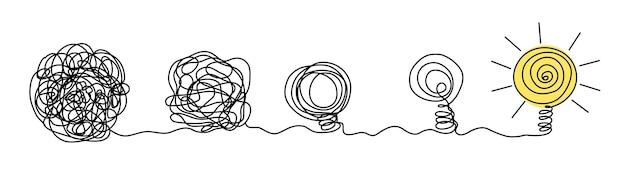 Proces van complex probleem tot eenvoudig oplossing idee concept. chaos krabbel lijn verandert in gloeilamp. zakelijke zoeken pad vector doodle. rommelige gedachten verduidelijking, brainstormen