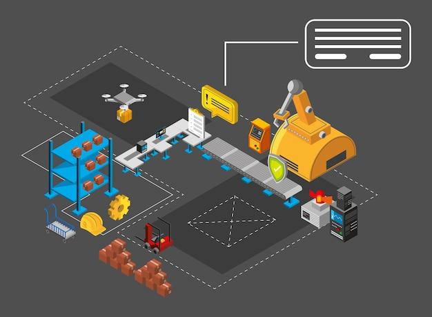 Productie en logistiek
