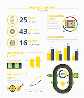 Productielijn infographics