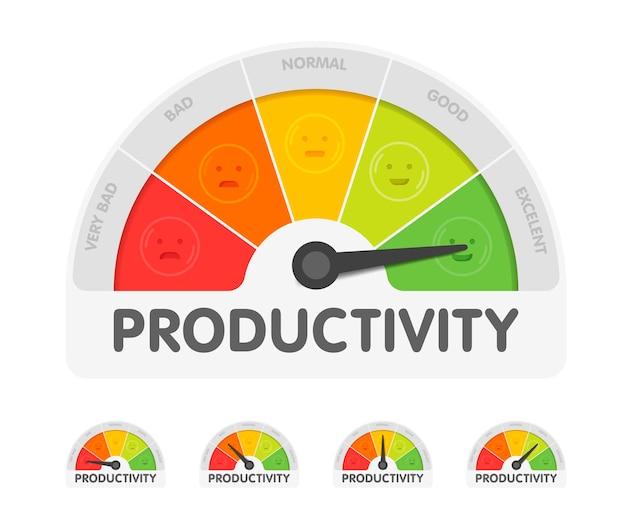 Productiviteitsmeter met verschillende emoties. meten gauge indicator vectorillustratie. zwarte pijl op gekleurde grafiekachtergrond.