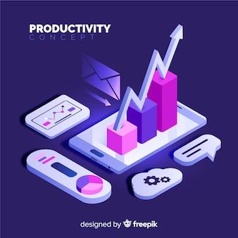 Produktiviteit