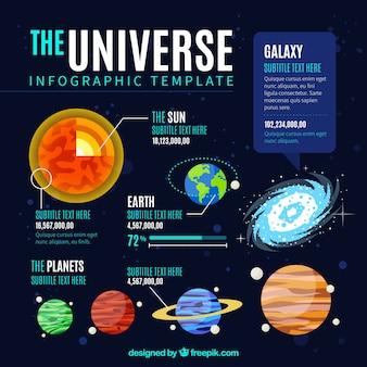 Professional infographic over het heelal