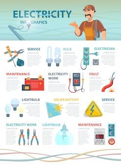 Professionele elektricien infographic sjabloon