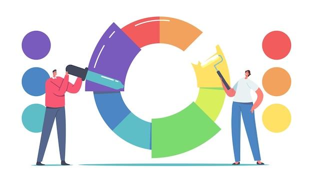 Professionele ontwerper mannelijke of vrouwelijke personages kiezen kleuren en tinten uit het kleurenpaletwiel voor ontwerpproject, interieurrenovatie, schilderen, typografie