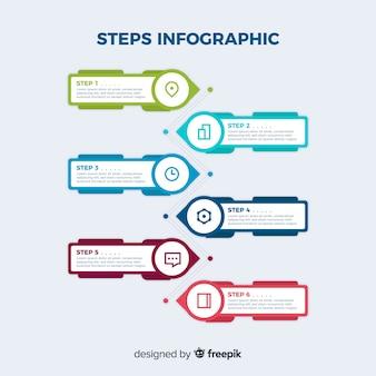 Professionele stappen infographic