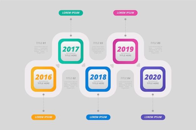 Professionele tijdlijn infographic plat ontwerp