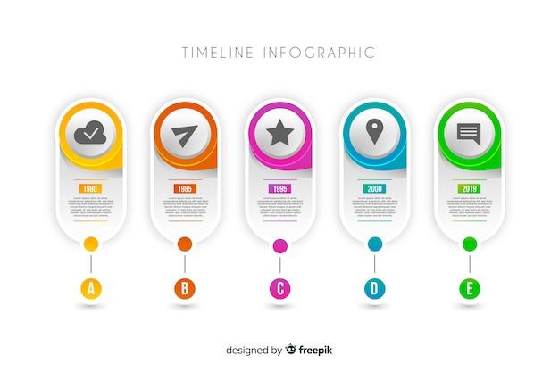 Professionele tijdlijn infographic