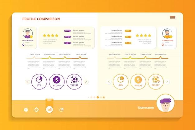 Profiel vergelijking infographic sjabloon