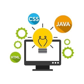 Programmeertaal ontwerp