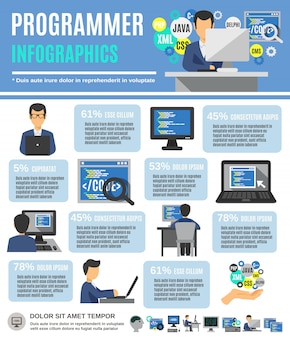 Programmeur infographics set