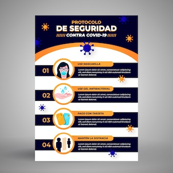 Protocollen voor postersjabloon voor coronaviruspreventie