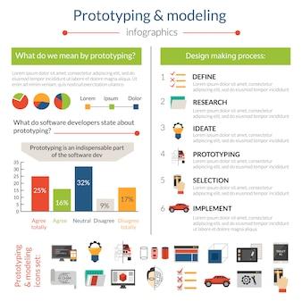 Prototypen en modelleren van infographics