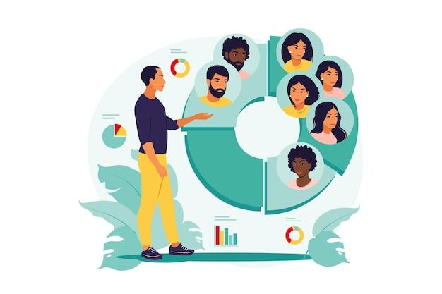 Publiekssegmentatie concept. man bij een grote cirkelvormige kaart met afbeeldingen van mensen. Premium Vector
