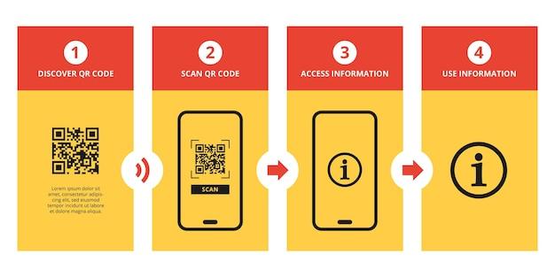 Qr code scan stappen concept