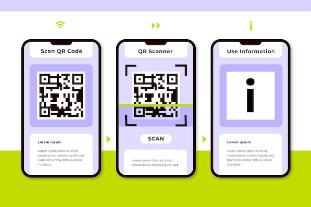 Qr-code scanstappen op smartphone-set
