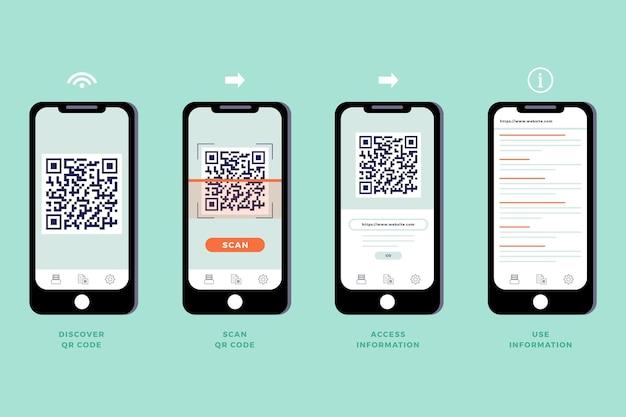 Qr-codescanstappen op smartphone