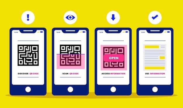 Qr-codetypen van scannen