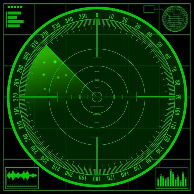Radar scherm