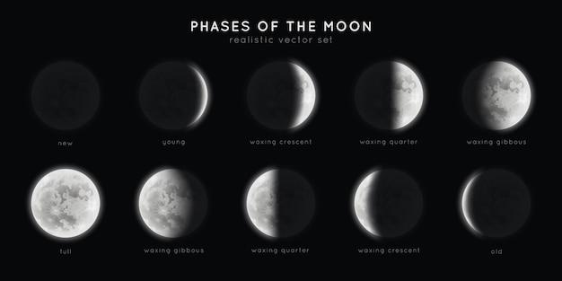 Realistische fasen van de maan.