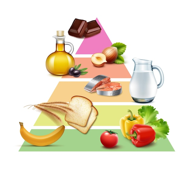 Realistische gezonde voedselpiramide die op witte achtergrond wordt geïsoleerd