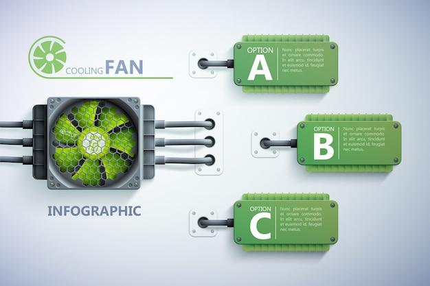 Realistische groene computerkoeler koelelementen tekst drie opties