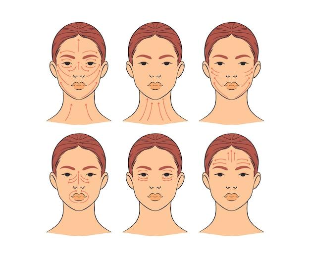 Realistische handgetekende gezichtsmassagetechniek
