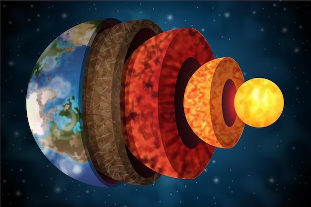 Realistische lagen van de aarde
