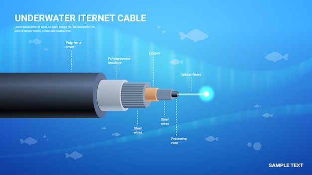Realistische optische vezel onderwater kabelstructuur netwerkcommunicatietechnologie verbindingselement
