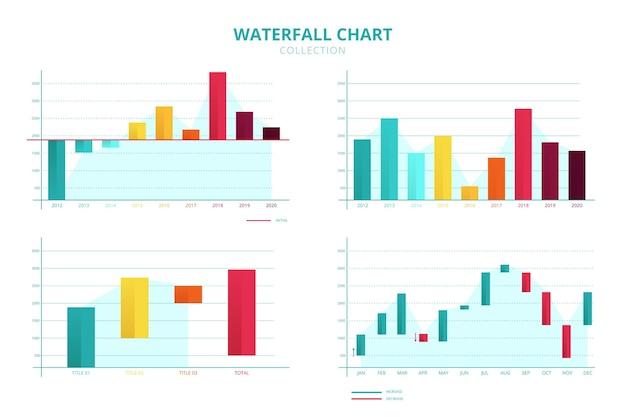 Realistische watervalkaartcollectie