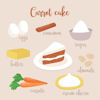 Recept concept getekend