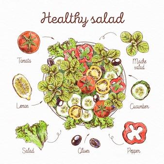 Recept voor groene gezonde salade