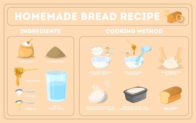 Recept voor zelfgemaakt brood bakken. ingrediënten van bloem en gist, zout en olie. bereiding van deeg stap voor stap. flat vector illustratie