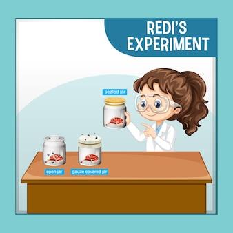 Redi's experiment met stripfiguur voor kinderen van wetenschappers