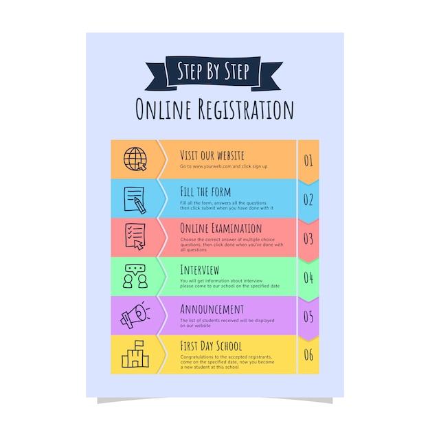 Registratie stappen infographic