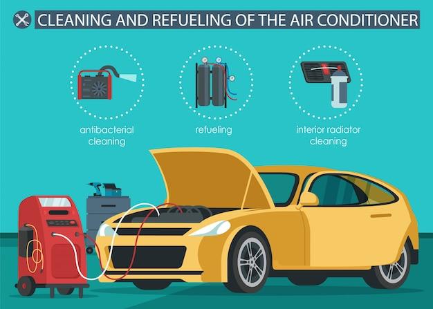 Reinigen en tanken van de conditionervector