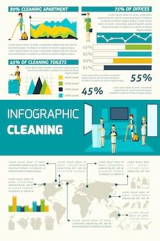Reiniging in kamers infographics